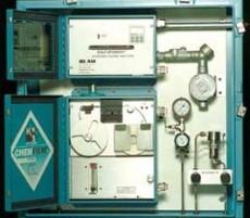 Поточные газоанализаторы сероводорода серии SulfurSmart